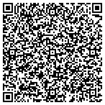 QR-код с контактной информацией организации Е-климат, ЧП (E-klimat)
