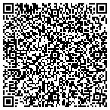 QR-код с контактной информацией организации Общество с ограниченной ответственностью Измерительные технологии