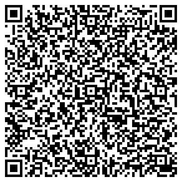 QR-код с контактной информацией организации Субъект предпринимательской деятельности Инновационные системы отоплени