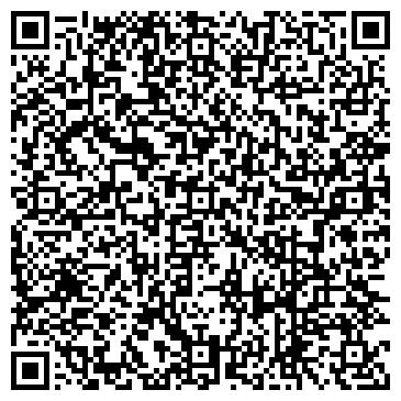 QR-код с контактной информацией организации Другая ИП Козлова Н.А.