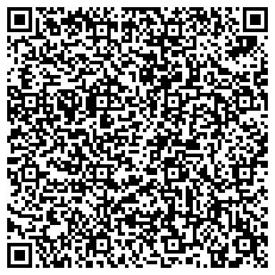 QR-код с контактной информацией организации Частное предприятие ФЛП Троценко В.А.