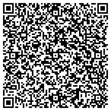 QR-код с контактной информацией организации Нефтегазавтоматика НПЧУП