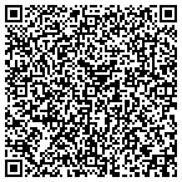 QR-код с контактной информацией организации Термет, ЧП