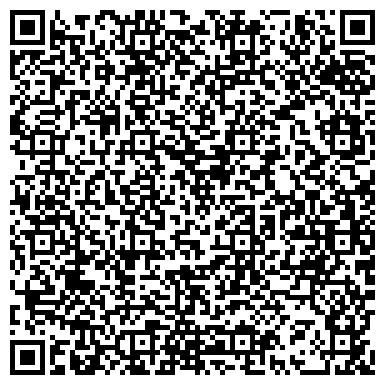 QR-код с контактной информацией организации Козий М.М., ИП Компания Teplotex