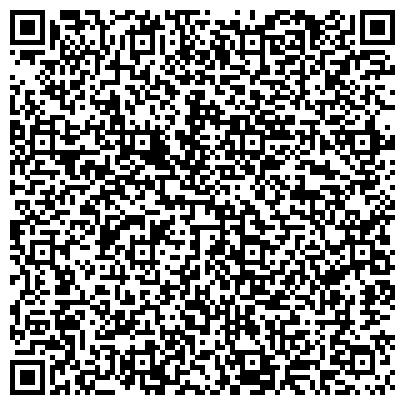 QR-код с контактной информацией организации Субъект предпринимательской деятельности «Все для Ванной»