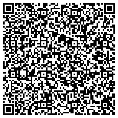 QR-код с контактной информацией организации Новейшие Технологии Энергосбережения, Общество с ограниченной ответственностью