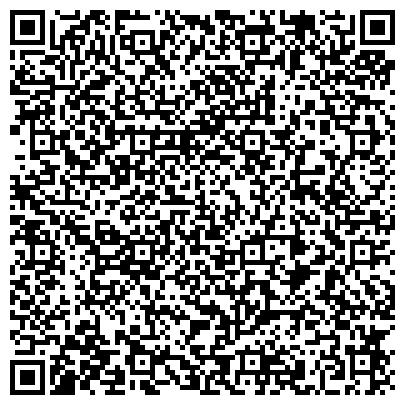 QR-код с контактной информацией организации Интернет-магазин Теплотехника