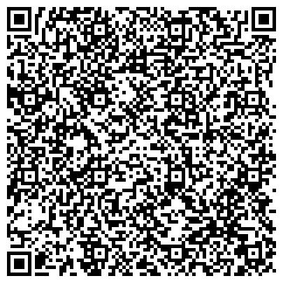 QR-код с контактной информацией организации Schlosser Heiztechnik Gruppe Polska SP. Z O.O.(Шлессер), ООО, Общество с ограниченной ответственностью
