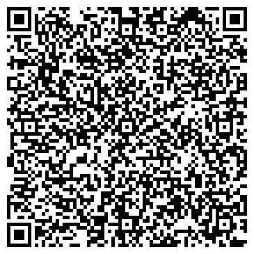 QR-код с контактной информацией организации ЦЕНТРАЛИЗОВАННАЯ БИБЛИОТЕЧНАЯ СИСТЕМА № 1