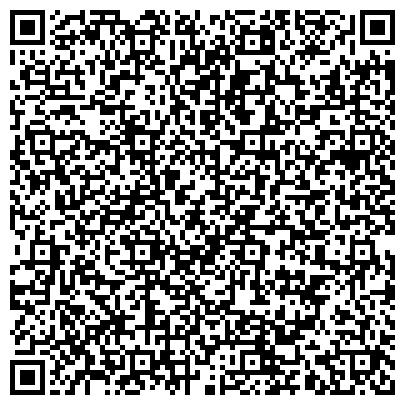 QR-код с контактной информацией организации ЦЕНТР ГОСУДАРСТВЕННОГО САНИТАРНО-ЭПИДЕМИОЛОГИЧЕСКОГО НАДЗОРА ПРЕДСТАВИТЕЛЬСТВО