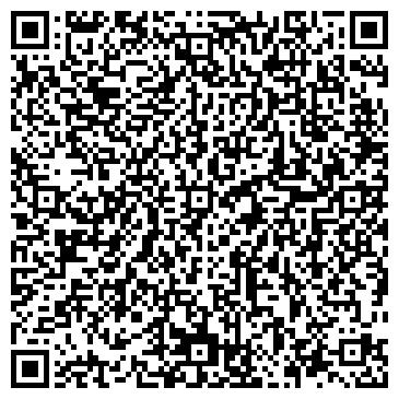 QR-код с контактной информацией организации Магнат, ООО НПП