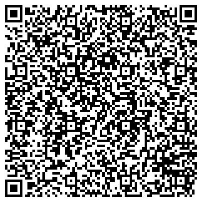 QR-код с контактной информацией организации Интернет магазин Термо Плюс (СПД Михайленко В.Г.)