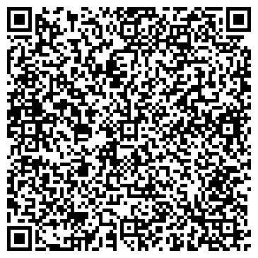 QR-код с контактной информацией организации Промпостач, ЧП