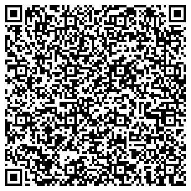 QR-код с контактной информацией организации Газпромхолдинг, ООО (Арматрейд)