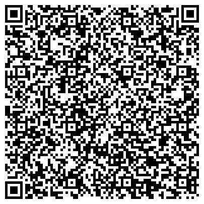 QR-код с контактной информацией организации Эквип, ООО Инженерно-Технический Центр