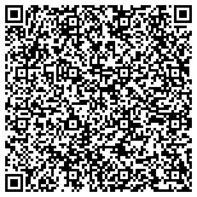 QR-код с контактной информацией организации Астерия мастерская природного камня Дуженко К.П.,СПД