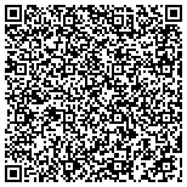 """QR-код с контактной информацией организации Частное предприятие ЧП """"Термо и компания"""""""
