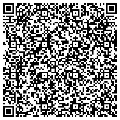 QR-код с контактной информацией организации Grohe представительство в Украине, ООО