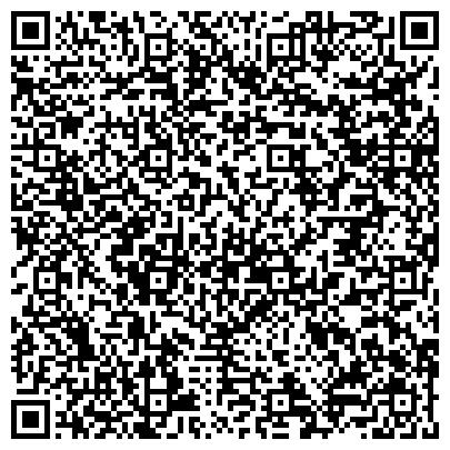 QR-код с контактной информацией организации Иванников Ю.А., ЧП (Магазин ПРАКТИКА)