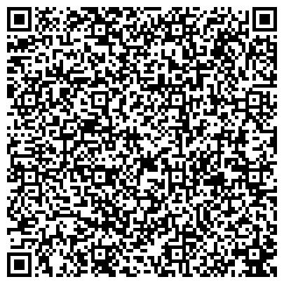 QR-код с контактной информацией организации Производственно-строительная фирма, СПД Богуцкая Н.И.