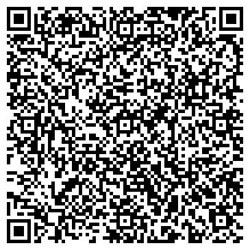 QR-код с контактной информацией организации Планета моек, Компания