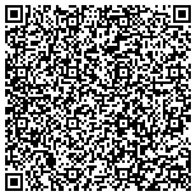 QR-код с контактной информацией организации НелМондо, ЧП (NelMondo)