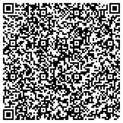 QR-код с контактной информацией организации Aqualife (Семашкевич), ЧП