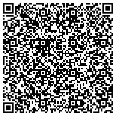 QR-код с контактной информацией организации Энергомера, торговое предприятие, ООО