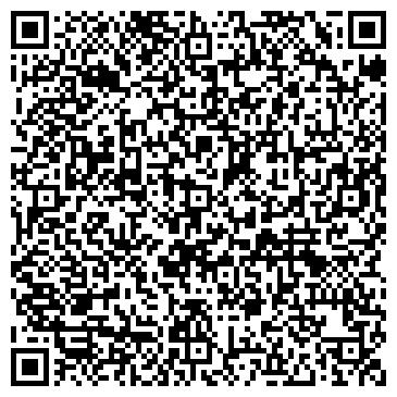 QR-код с контактной информацией организации Компания Protherm, ООО