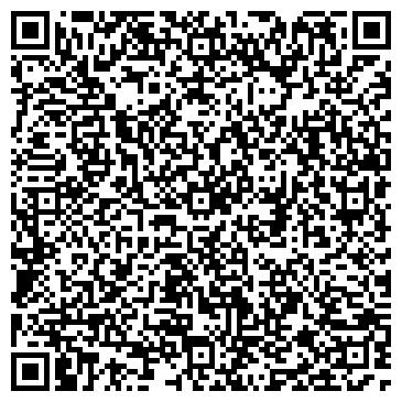 QR-код с контактной информацией организации Пеллетные котлы, Компания