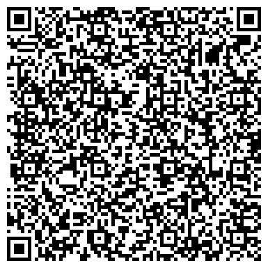 QR-код с контактной информацией организации Энергия стиля, Компания