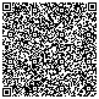 QR-код с контактной информацией организации Сантехника и Отопительное оборудование, Интернет-магазин