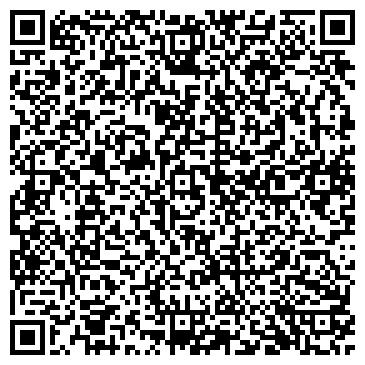 QR-код с контактной информацией организации Частное предприятие Терморос Днепр