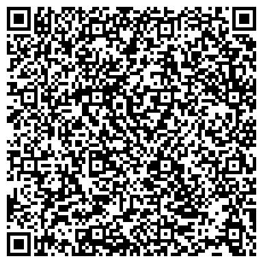 QR-код с контактной информацией организации Трубы полиэтиленовые