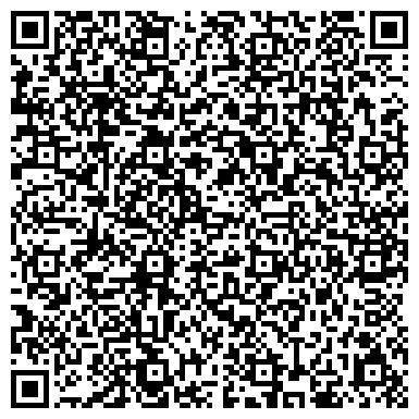 QR-код с контактной информацией организации Компания Юг Пласт, ТОО