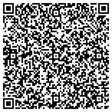 QR-код с контактной информацией организации Thermex (Тхермекс), ТОО