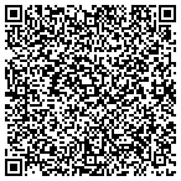 QR-код с контактной информацией организации УКРАИНА СТРОИТСЯ: БУД СНАБ - СНАБЖАЕТ