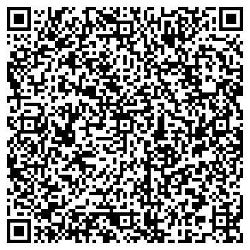 QR-код с контактной информацией организации ИП Набокин ВП