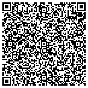 QR-код с контактной информацией организации Интернет магазин «Ревизионные люки»