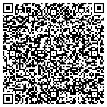 QR-код с контактной информацией организации Насосэнергомаркет, ТЧУП