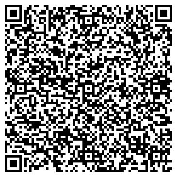 QR-код с контактной информацией организации Жуков С. С., ИП