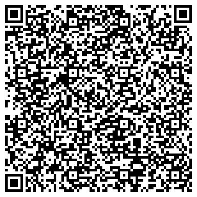 QR-код с контактной информацией организации Торговый дом Аквахаус-