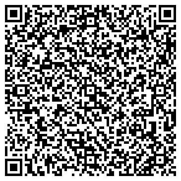 """QR-код с контактной информацией организации Частное Предприятие """"Натур-Енерго"""""""
