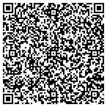 QR-код с контактной информацией организации Субъект предпринимательской деятельности ПОТАЙНЫЕ РЕВИЗИОННЫЕ ЛЮКИ