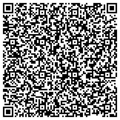 QR-код с контактной информацией организации ABO valve s.r.o., Представительство