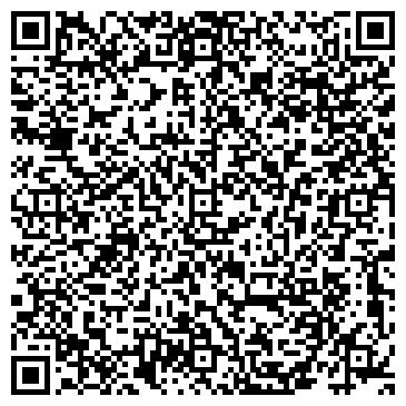 QR-код с контактной информацией организации Промспецснаб, ООО