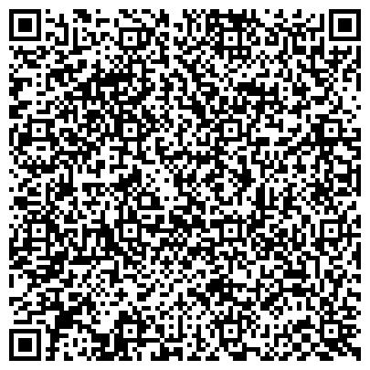 """QR-код с контактной информацией организации МУП """"Видновское  производственно-техническое объединение городского хозяйства"""""""