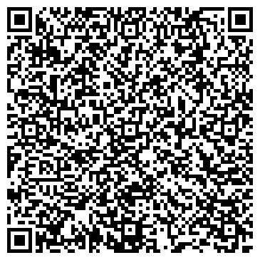 QR-код с контактной информацией организации Кузня Владимира Петрика, ЧП
