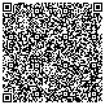 QR-код с контактной информацией организации Fonderie SIME S.p.A в Украине (Фондерие СИМЕ С.П.А), Компания
