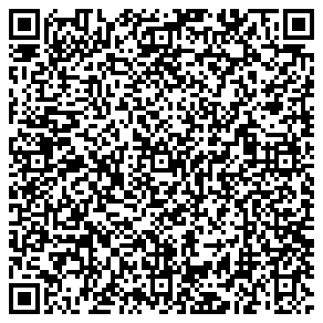 QR-код с контактной информацией организации Термопан ТМ, Компания